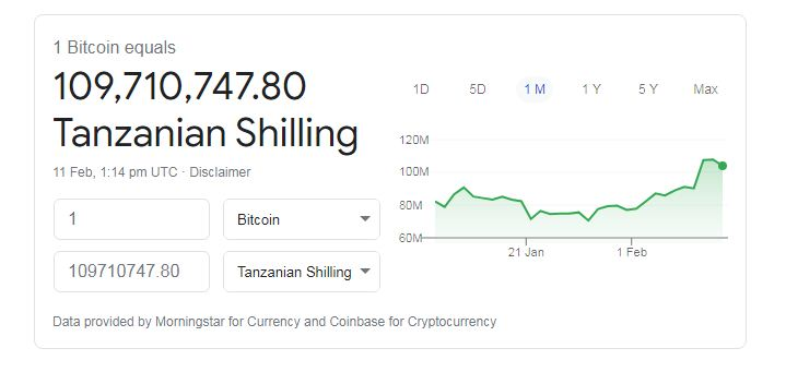 how to sell bitcoin in Tanzania