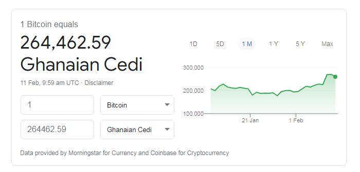 how to buy bitcoins in ghana