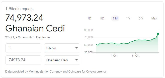 Bitcoin trading Ghana