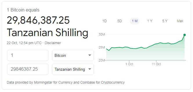 how to buy and sell bitcoin in tanzania